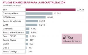 Fuente: Banco de España. / EL PAÍS