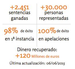 30.000 clientes de toda Espana ya confian en Arriaga Asociados FUENTE arriagaasociados.com