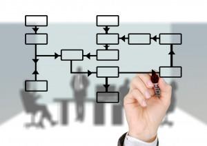 Las empresas familiares con un empresario personalista al frente tienen mss riesgo que otras empresas FUENTE pixabay.com