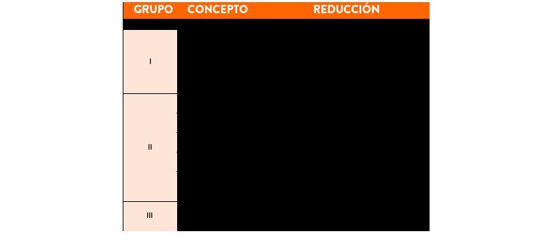 impuesto de sucesiones cataluña 2017